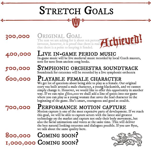 Nové cíle na Kickstarteru