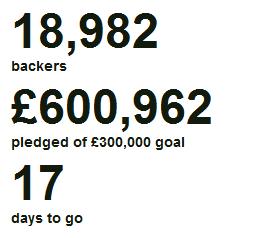 600 000 liber na Kickstarteru